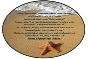 Making A Difference One Life At a Time June 17Image